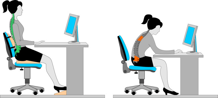 Many Don T Realize How Poor Their Posture Is Until Something Begins To Hurt From The Way You Sit At Your Desk